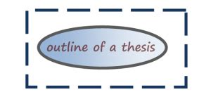 What are the parts of thesis writing